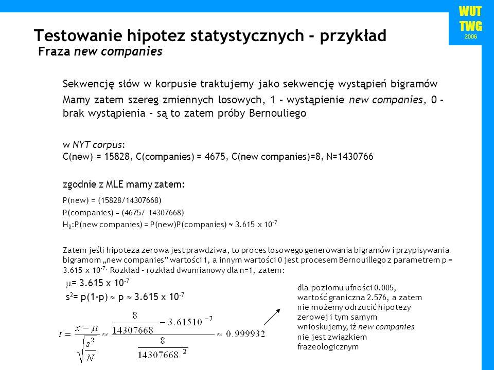 WUT TWG 2006 Testowanie hipotez statystycznych - przykład Fraza new companies Sekwencję słów w korpusie traktujemy jako sekwencję wystąpień bigramów M