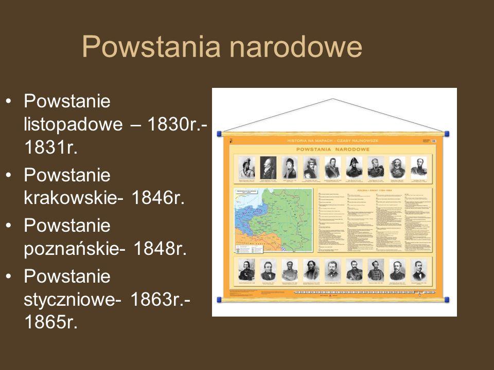 Powstania narodowe Powstanie listopadowe – 1830r.- 1831r. Powstanie krakowskie- 1846r. Powstanie poznańskie- 1848r. Powstanie styczniowe- 1863r.- 1865