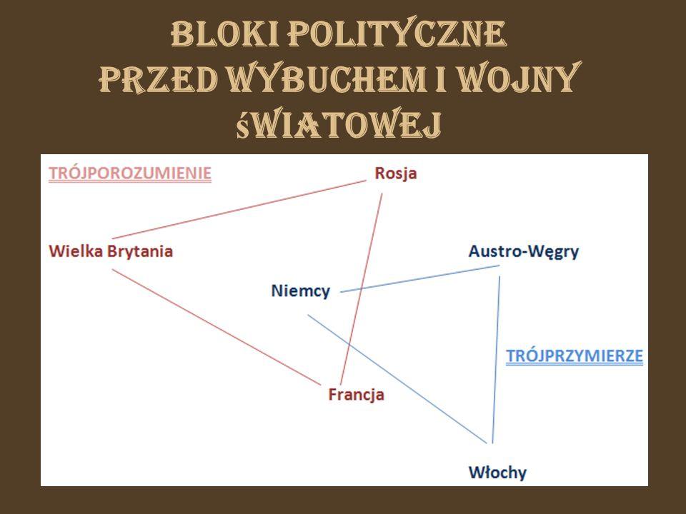 Bloki polityczne przed wybuchem I wojny ś wiatowej