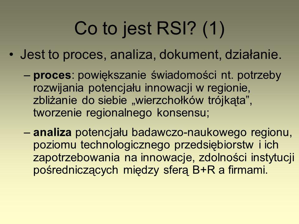 Co to jest RSI. (1) Jest to proces, analiza, dokument, działanie.