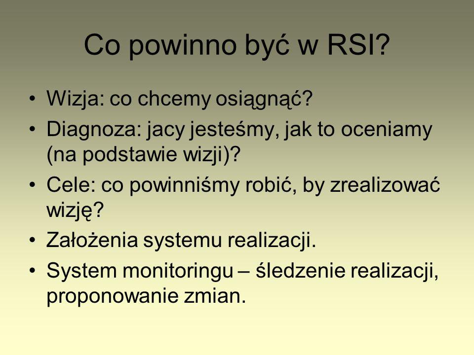 Co powinno być w RSI. Wizja: co chcemy osiągnąć.