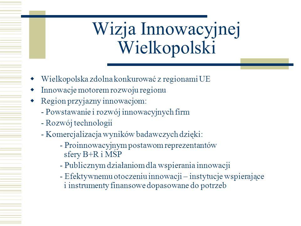Wizja Innowacyjnej Wielkopolski Wielkopolska zdolna konkurować z regionami UE Innowacje motorem rozwoju regionu Region przyjazny innowacjom: - Powstaw
