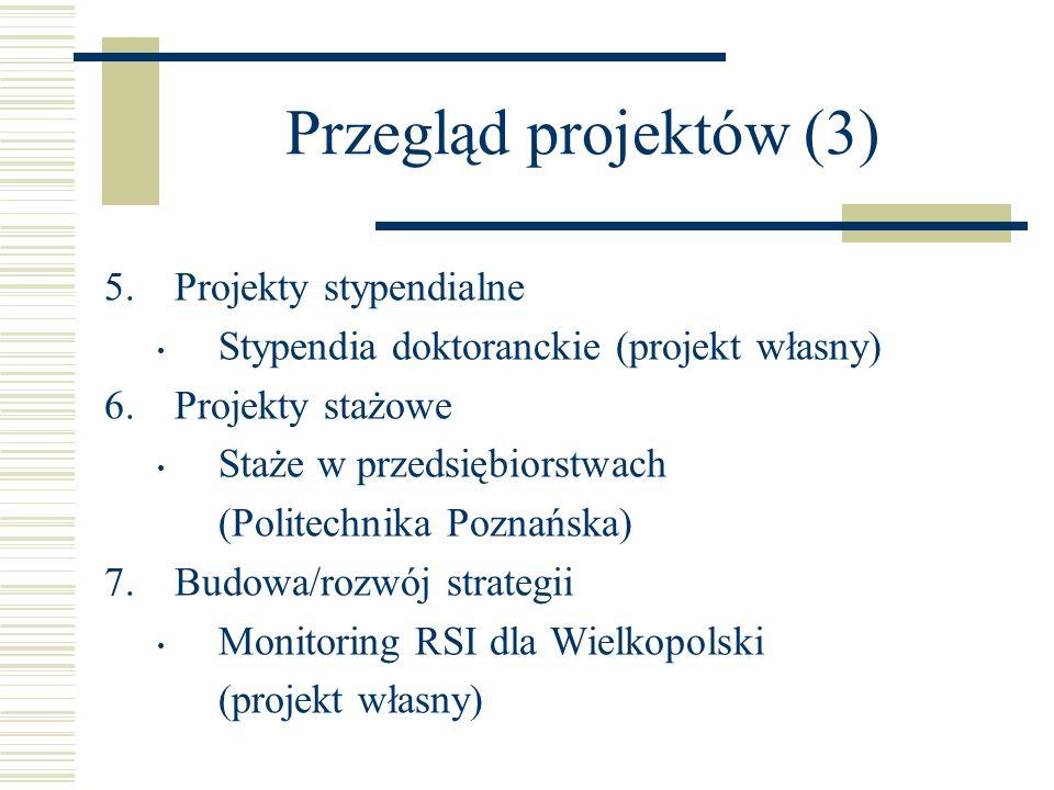 Przegląd projektów (3) 5.Projekty stypendialne Stypendia doktoranckie (projekt własny) 6.Projekty stażowe Staże w przedsiębiorstwach (Politechnika Poz