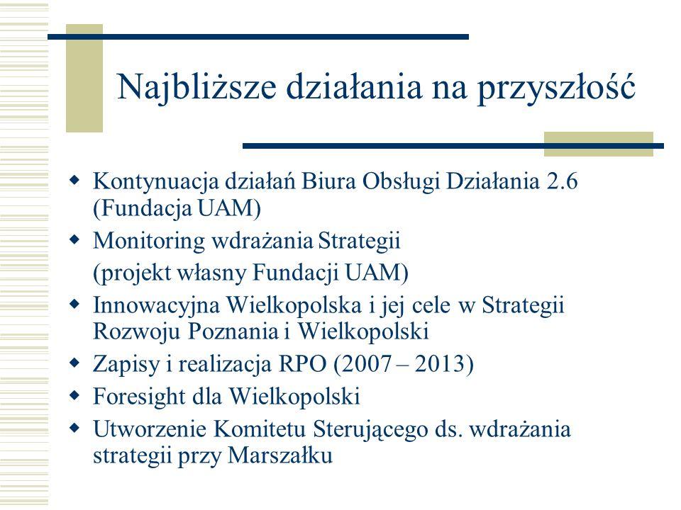 Najbliższe działania na przyszłość Kontynuacja działań Biura Obsługi Działania 2.6 (Fundacja UAM) Monitoring wdrażania Strategii (projekt własny Funda