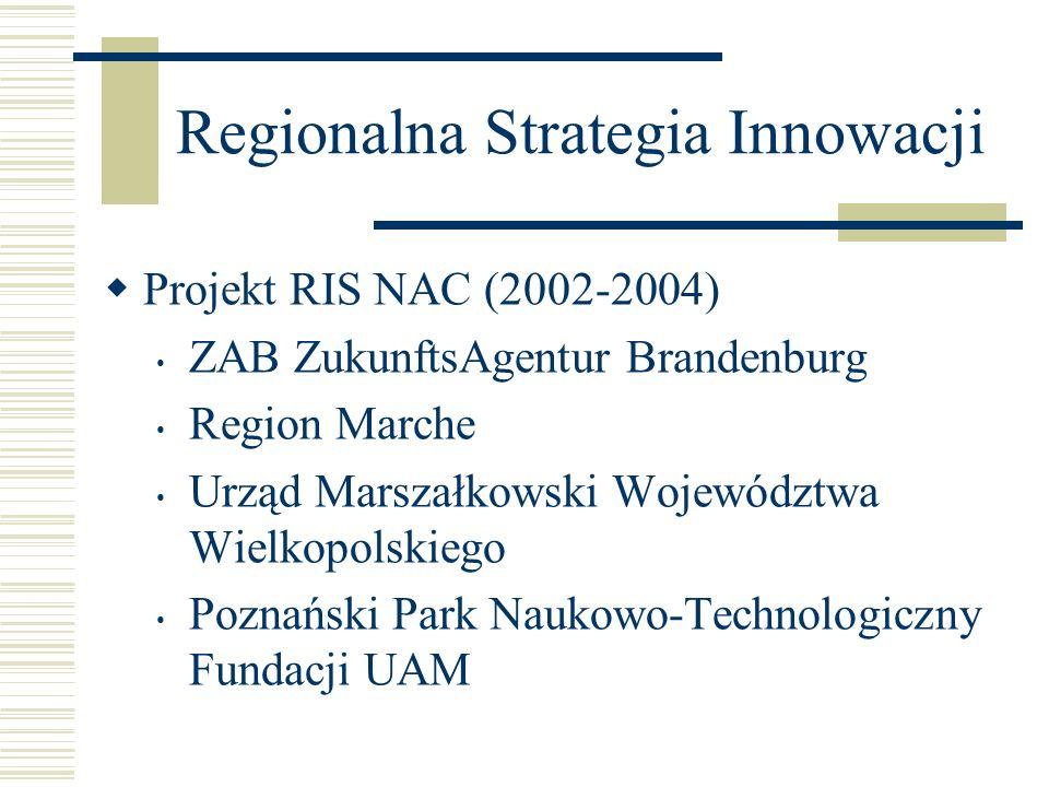 Regionalna Strategia Innowacji Projekt RIS NAC (2002-2004) ZAB ZukunftsAgentur Brandenburg Region Marche Urząd Marszałkowski Województwa Wielkopolskie