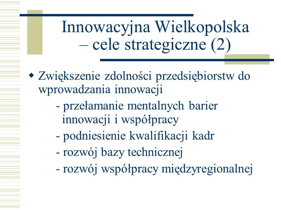 Innowacyjna Wielkopolska – cele strategiczne (3) Wykorzystanie potencjału badawczego Wielkopolski dla wzrostu konkurencyjności gospodarki - kreowanie przedsiębiorczych postaw w nauce - utworzenie struktur i regulacji ułatwiających współprace z gospodarką - wzrost udziałów przychodów nauki ze współpracy z gospodarką - dostosowanie oferty edukacyjnej nauki dla potrzeb regionalnej gospodarki
