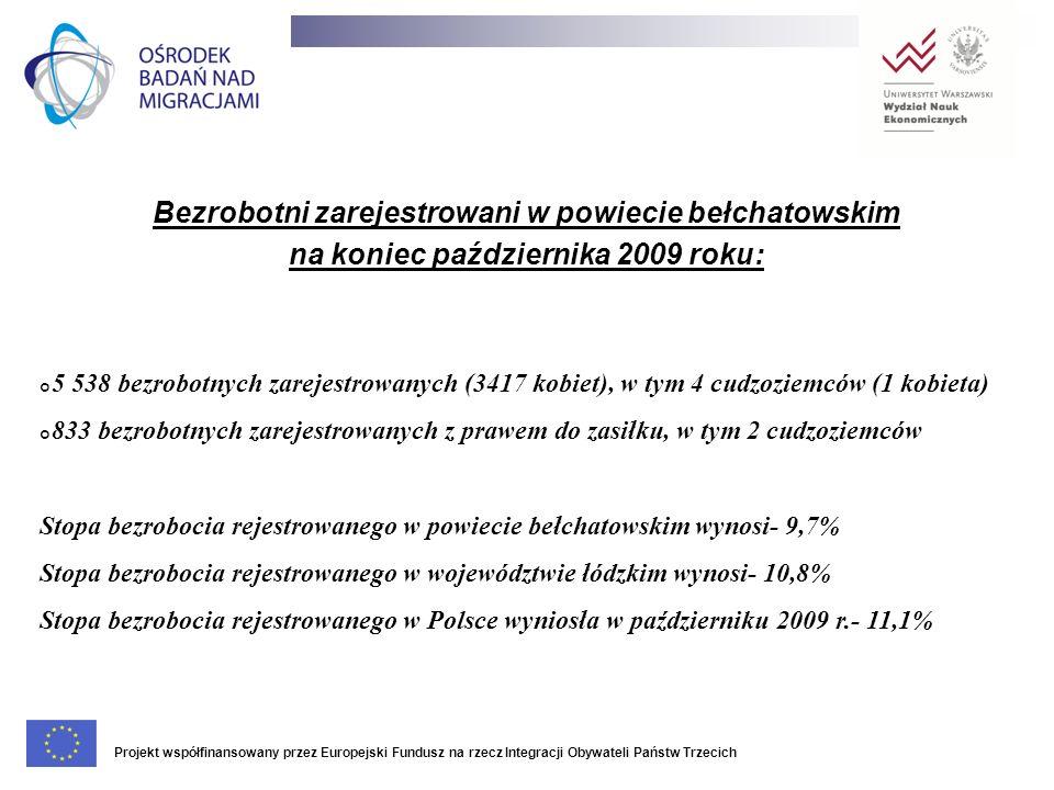 Bezrobotni zarejestrowani w powiecie bełchatowskim na koniec października 2009 roku: 5 538 bezrobotnych zarejestrowanych (3417 kobiet), w tym 4 cudzoz