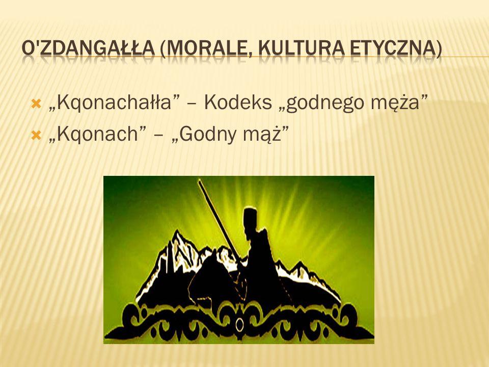 Kqonachałła – Kodeks godnego męża Kqonach – Godny mąż