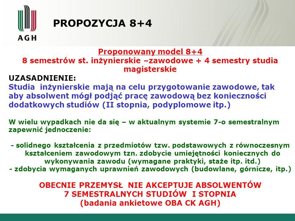 Proponowany model 8+4 8 semestrów st.