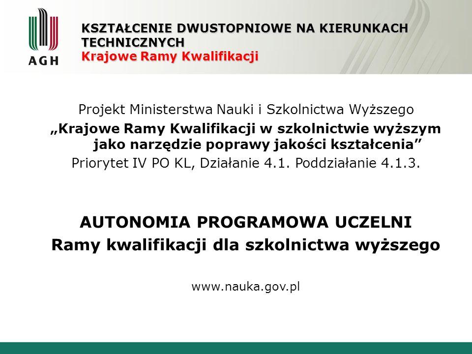 KSZTAŁCENIE DWUSTOPNIOWE NA KIERUNKACH TECHNICZNYCH Krajowe Ramy Kwalifikacji A.
