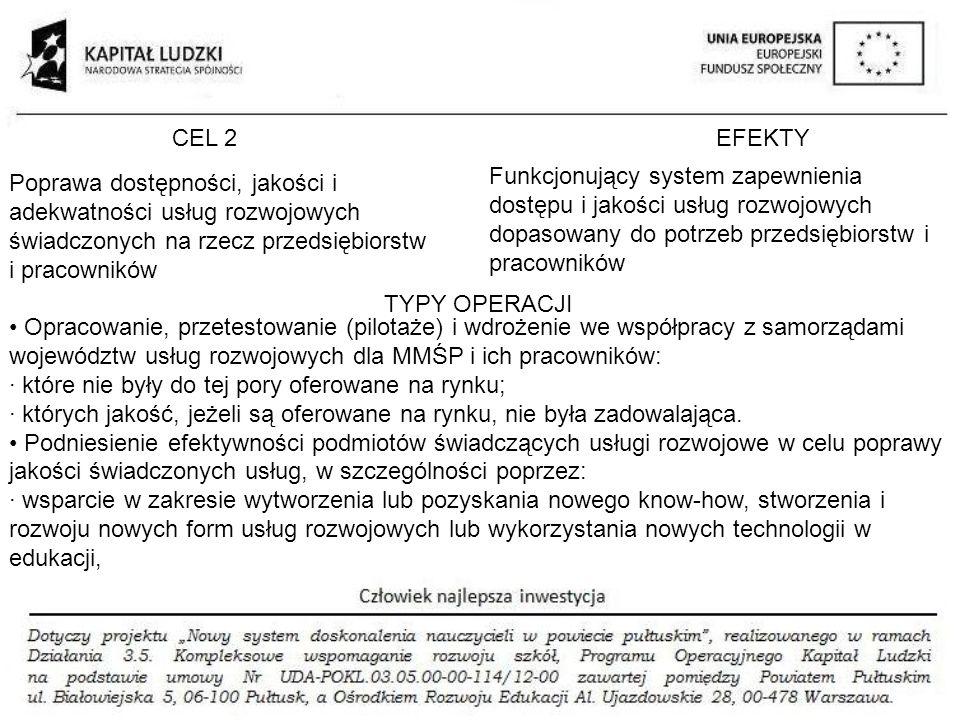 CEL 2EFEKTY Poprawa dostępności, jakości i adekwatności usług rozwojowych świadczonych na rzecz przedsiębiorstw i pracowników Funkcjonujący system zap
