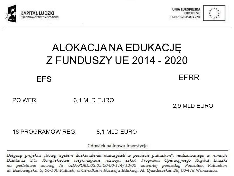 ALOKACJA NA EDUKACJĘ Z FUNDUSZY UE 2014 - 2020 EFS EFRR PO WER 16 PROGRAMÓW REG. 3,1 MLD EURO 8,1 MLD EURO 2,9 MLD EURO
