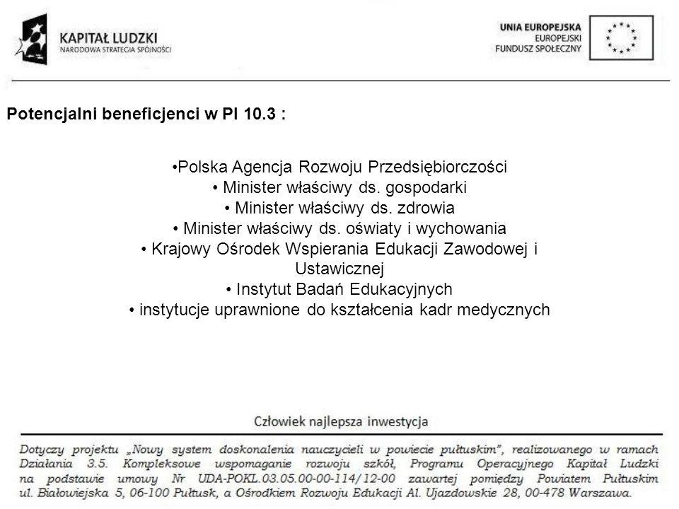 Polska Agencja Rozwoju Przedsiębiorczości Minister właściwy ds. gospodarki Minister właściwy ds. zdrowia Minister właściwy ds. oświaty i wychowania Kr
