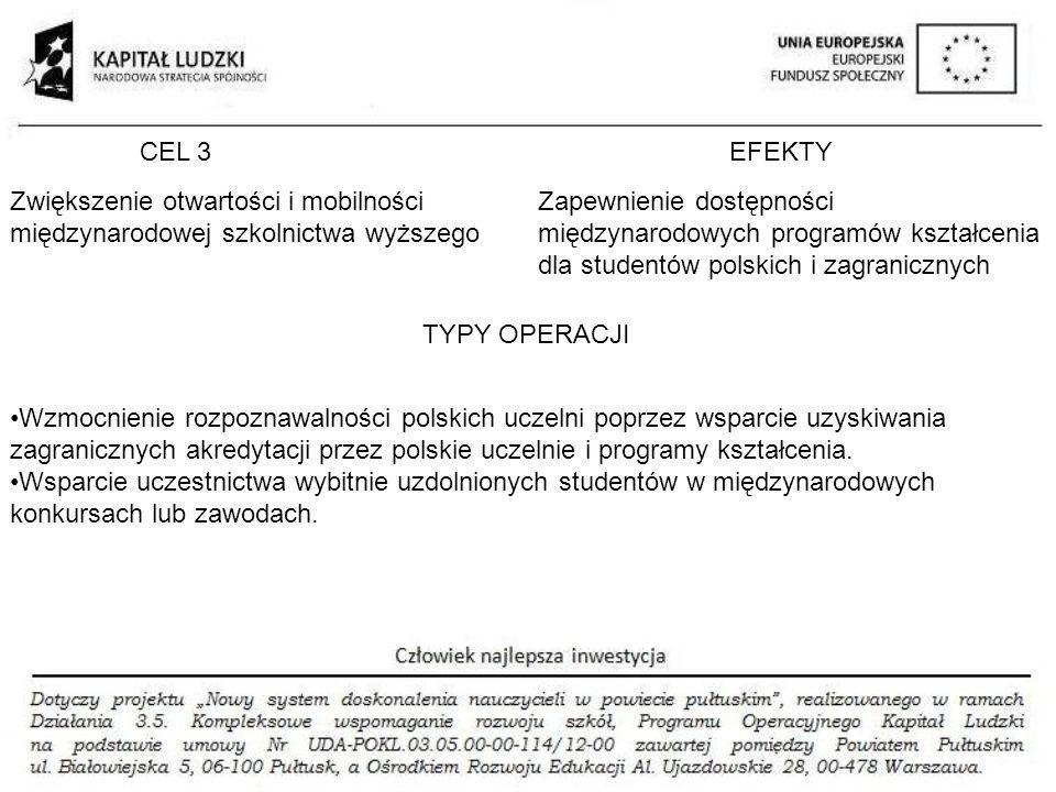 CEL 3EFEKTY TYPY OPERACJI Zwiększenie otwartości i mobilności międzynarodowej szkolnictwa wyższego Zapewnienie dostępności międzynarodowych programów kształcenia dla studentów polskich i zagranicznych Wzmocnienie rozpoznawalności polskich uczelni poprzez wsparcie uzyskiwania zagranicznych akredytacji przez polskie uczelnie i programy kształcenia.