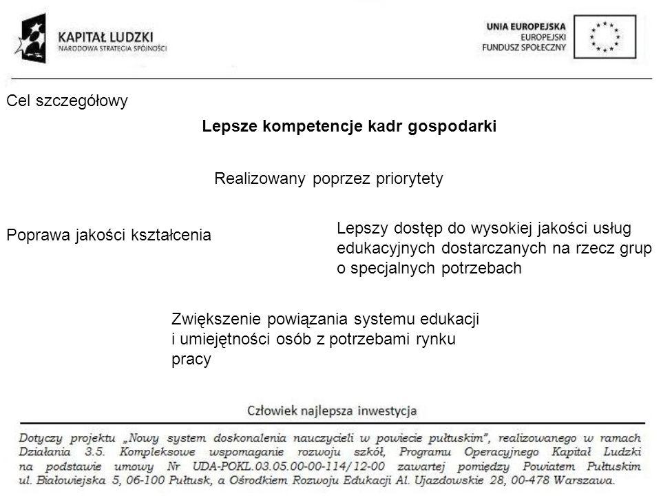 CEL 4EFEKTY TYPY OPERACJI Poprawa jakości dydaktyki i rozwój systemów zarządzania w uczelniach Nabycie kompetencji dydaktycznych lub zarządczych przez kadry uczelni Wsparcie informatycznych narzędzi zarządzania uczelniami np.