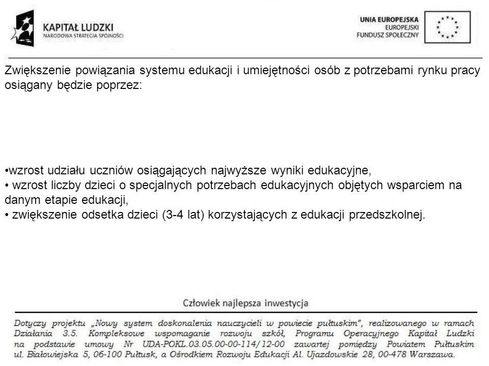 Program Operacyjny Wiedza Edukacja Rozwój 2014-2020 PO WER 2014-2020