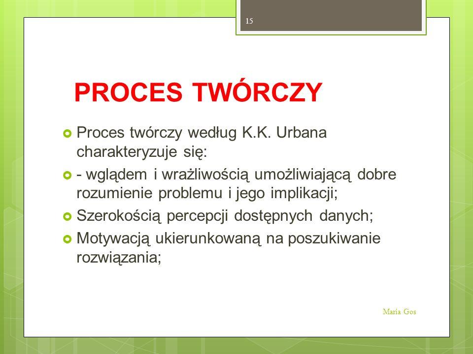 PROCES TWÓRCZY Proces twórczy według K.K. Urbana charakteryzuje się: - wglądem i wrażliwością umożliwiającą dobre rozumienie problemu i jego implikacj
