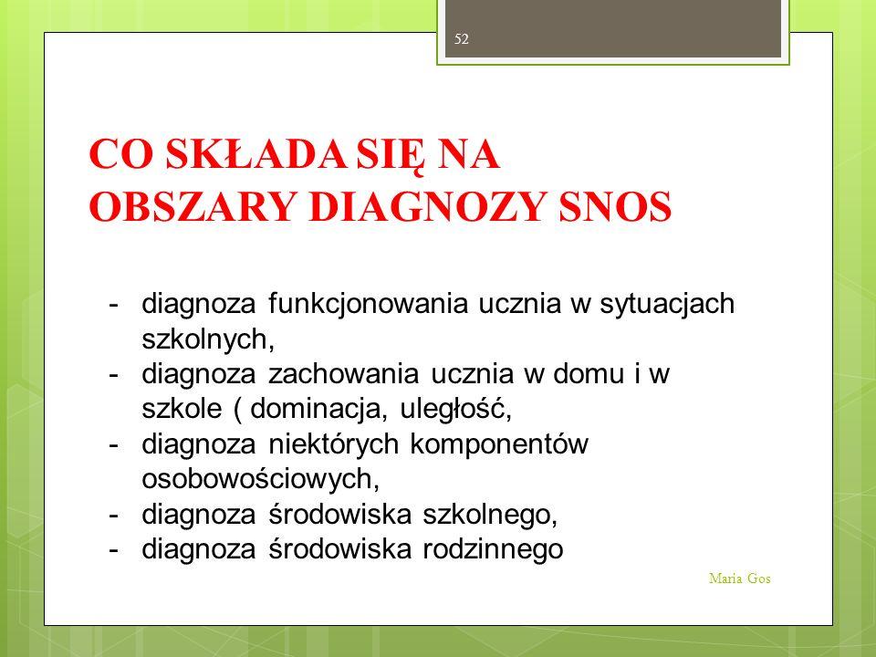 CO SKŁADA SIĘ NA OBSZARY DIAGNOZY SNOS -diagnoza funkcjonowania ucznia w sytuacjach szkolnych, -diagnoza zachowania ucznia w domu i w szkole ( dominac