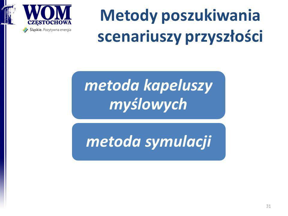Metody poszukiwania scenariuszy przyszłości metoda kapeluszy myślowych metoda symulacji 31
