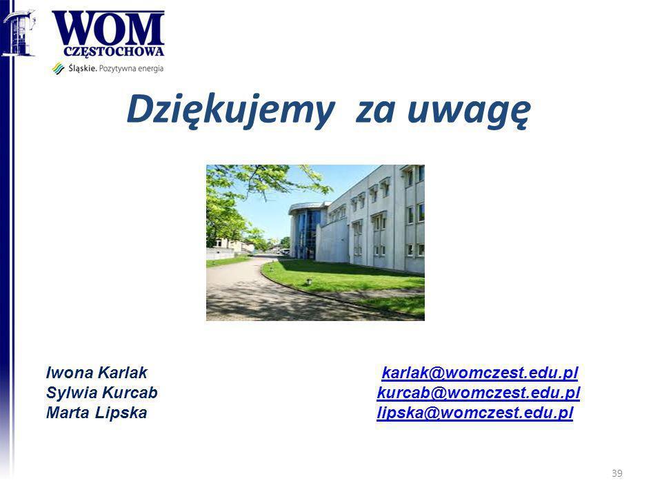 Iwona Karlak karlak@womczest.edu.plkarlak@womczest.edu.pl Sylwia Kurcabkurcab@womczest.edu.plkurcab@womczest.edu.pl Marta Lipskalipska@womczest.edu.pl