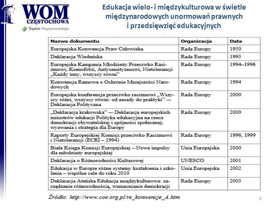 Edukacja wielo- i międzykulturowa w świetle międzynarodowych unormowań prawnych i przedsięwzięć edukacyjnych 8
