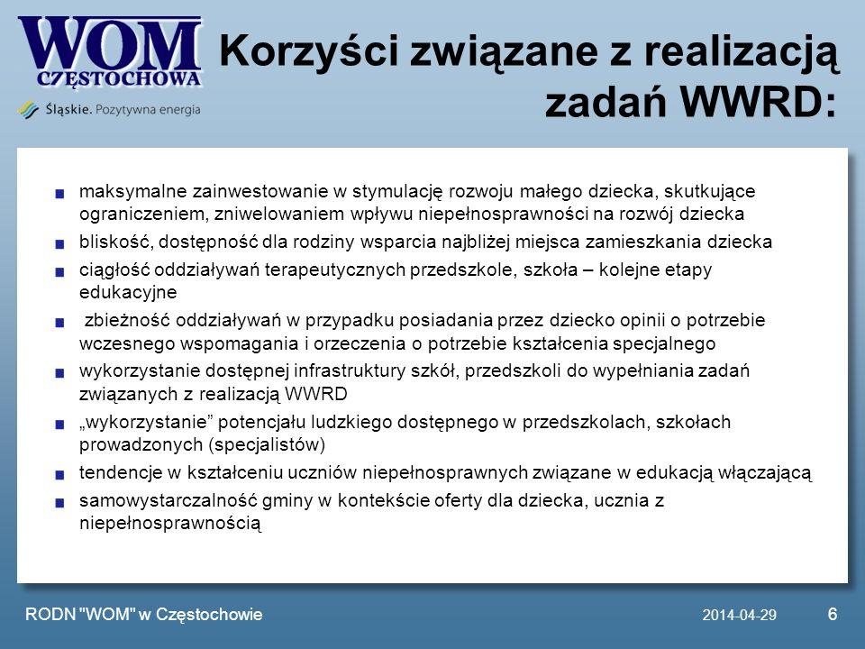 Działania RODN WOM w Częstochowie: Kompetencje do wykonywania zadań SORE uzyskali następujący nauczyciele konsultanci: 1.