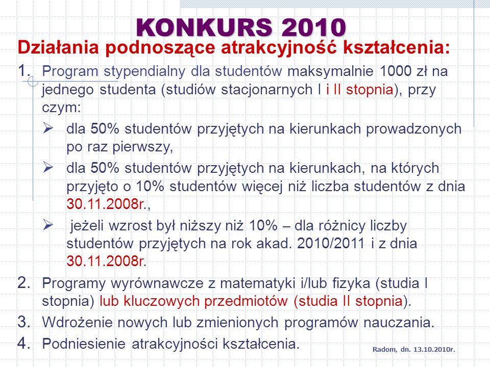 KONKURS 2010 Działania podnoszące atrakcyjność kształcenia: 1.