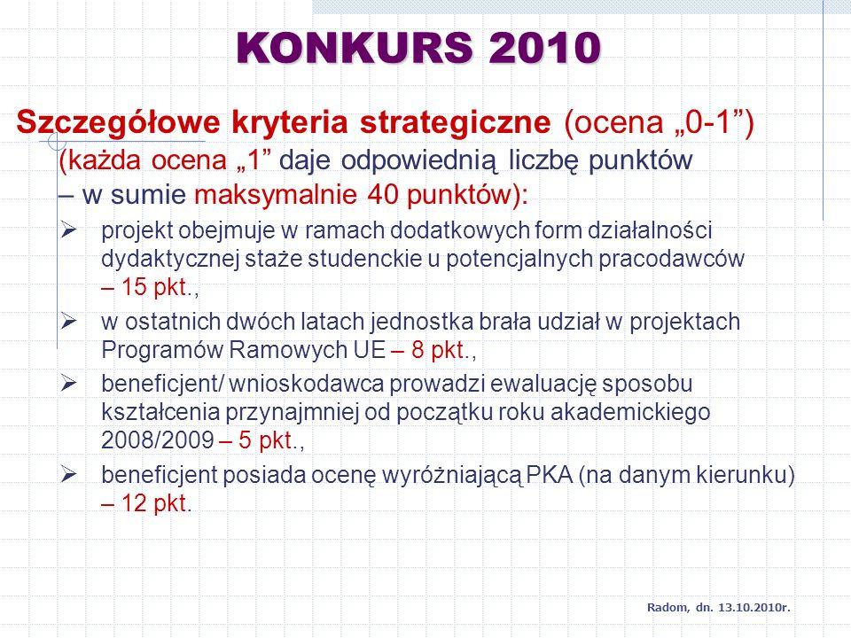 KONKURS 2010 Radom, dn. 13.10.2010r.