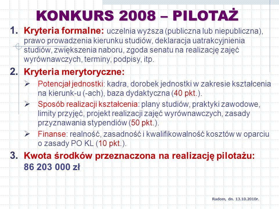 KONKURS 2010 Radom, dn.13.10.2010r.