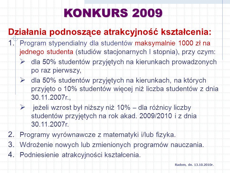 KONKURS 2009 Działania podnoszące atrakcyjność kształcenia: 1.