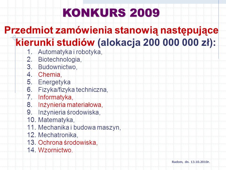 PODSUMOWANIE Radom, dn.13.10.2010r. 3. Zdecydowana przebudowa kryteriów merytorycznych.
