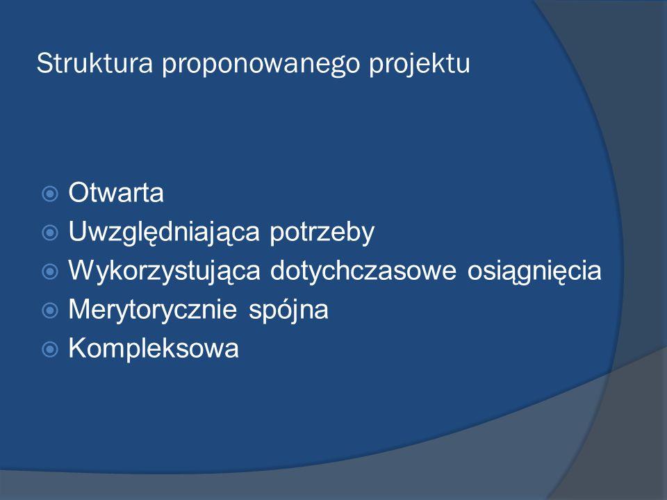 Struktura proponowanego projektu Otwarta Uwzględniająca potrzeby Wykorzystująca dotychczasowe osiągnięcia Merytorycznie spójna Kompleksowa