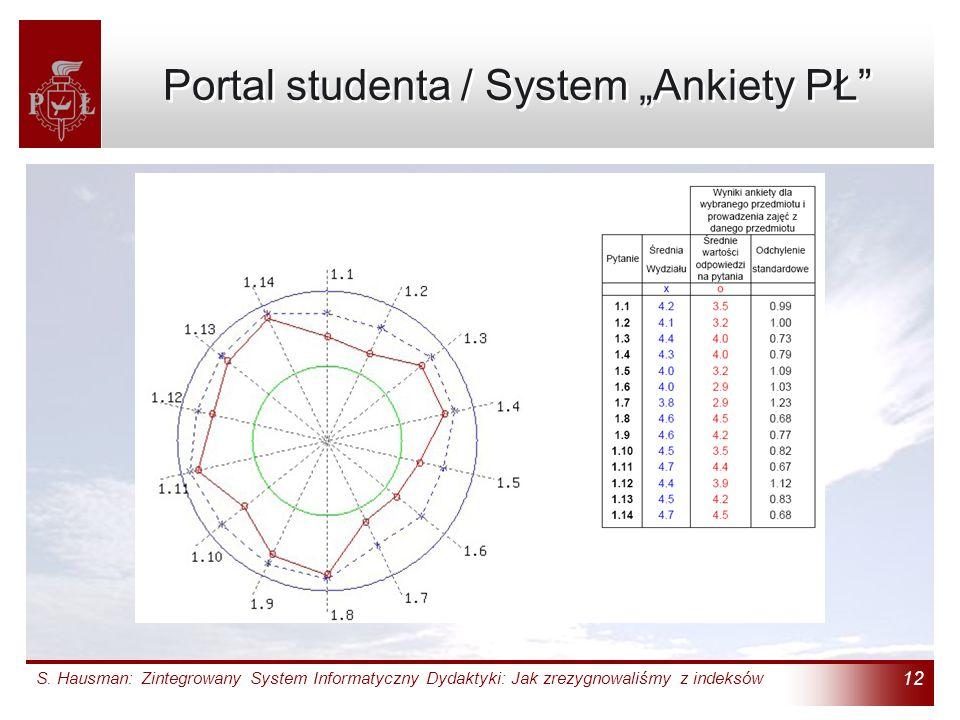 S. Hausman: Zintegrowany System Informatyczny Dydaktyki: Jak zrezygnowaliśmy z indeksów 12 Portal studenta / System Ankiety PŁ