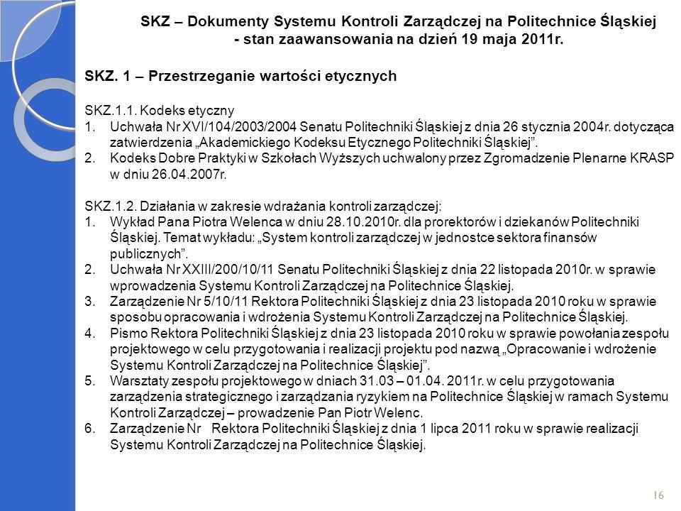 16 SKZ – Dokumenty Systemu Kontroli Zarządczej na Politechnice Śląskiej - stan zaawansowania na dzień 19 maja 2011r. SKZ. 1 – Przestrzeganie wartości