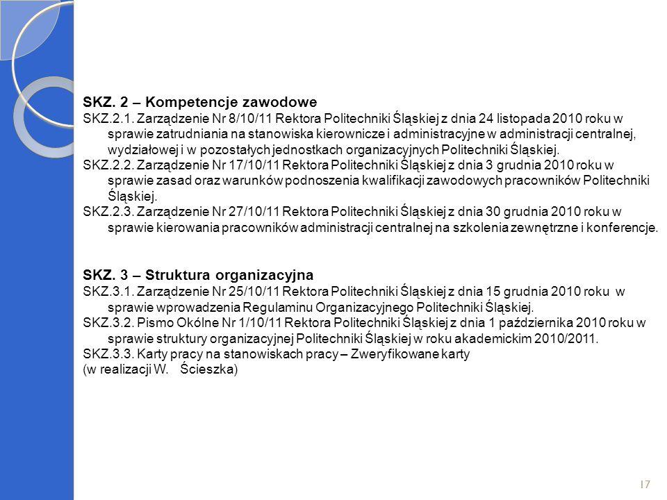 17 SKZ. 2 – Kompetencje zawodowe SKZ.2.1. Zarządzenie Nr 8/10/11 Rektora Politechniki Śląskiej z dnia 24 listopada 2010 roku w sprawie zatrudniania na
