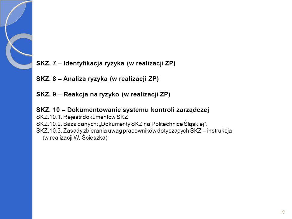 19 SKZ. 7 – Identyfikacja ryzyka (w realizacji ZP) SKZ. 8 – Analiza ryzyka (w realizacji ZP) SKZ. 9 – Reakcja na ryzyko (w realizacji ZP) SKZ. 10 – Do
