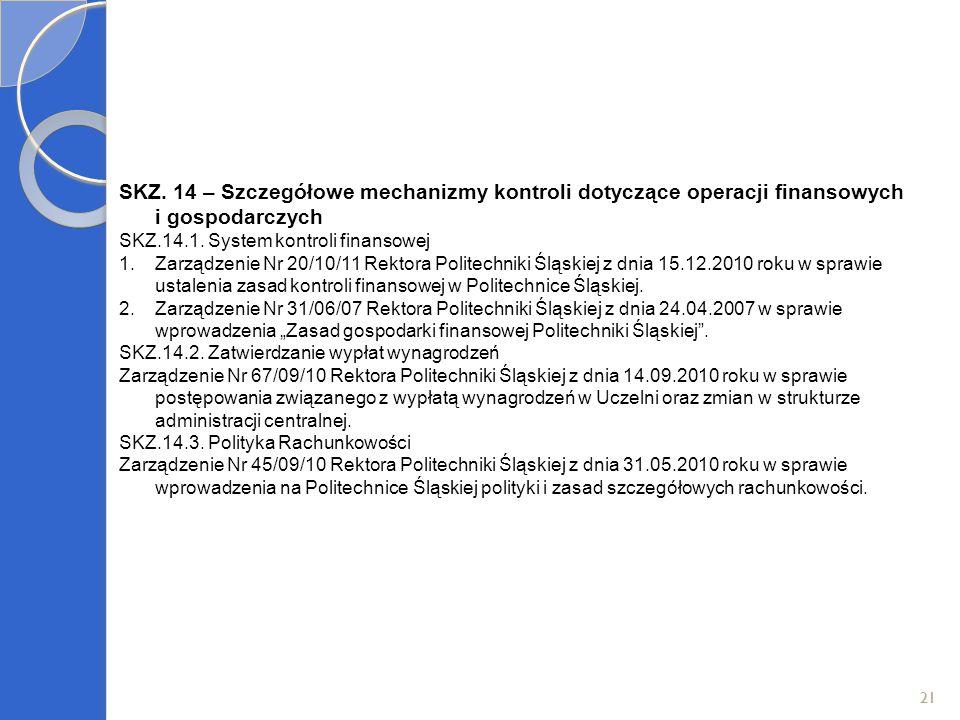 21 SKZ. 14 – Szczegółowe mechanizmy kontroli dotyczące operacji finansowych i gospodarczych SKZ.14.1. System kontroli finansowej 1.Zarządzenie Nr 20/1