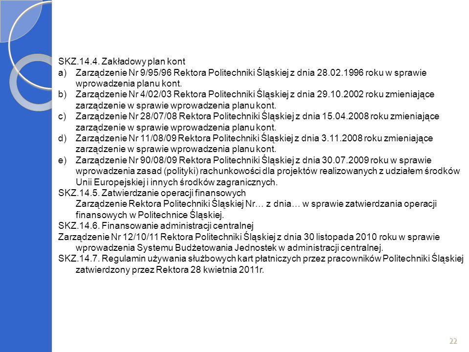 22 SKZ.14.4. Zakładowy plan kont a)Zarządzenie Nr 9/95/96 Rektora Politechniki Śląskiej z dnia 28.02.1996 roku w sprawie wprowadzenia planu kont. b)Za