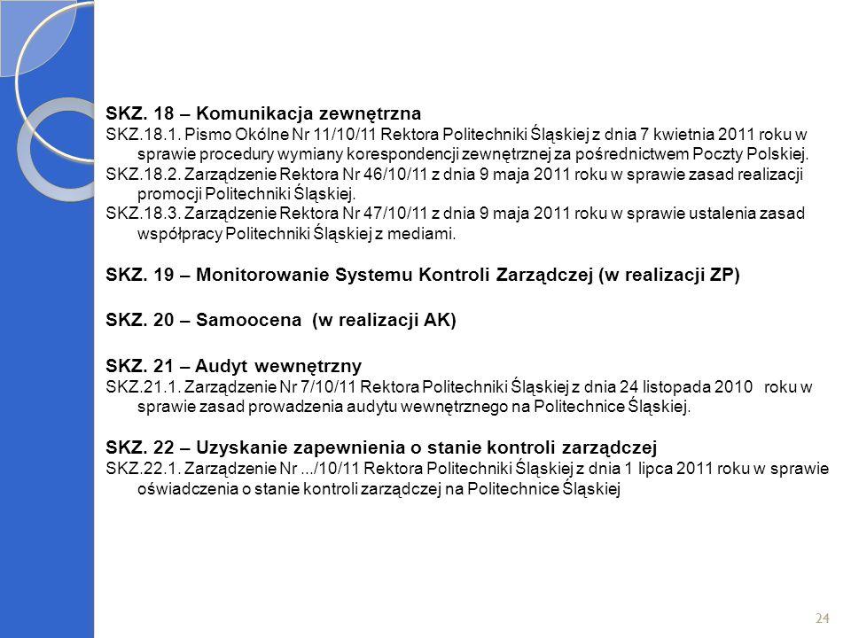 24 SKZ. 18 – Komunikacja zewnętrzna SKZ.18.1. Pismo Okólne Nr 11/10/11 Rektora Politechniki Śląskiej z dnia 7 kwietnia 2011 roku w sprawie procedury w