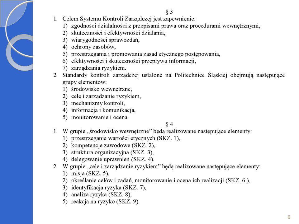 19 SKZ.7 – Identyfikacja ryzyka (w realizacji ZP) SKZ.