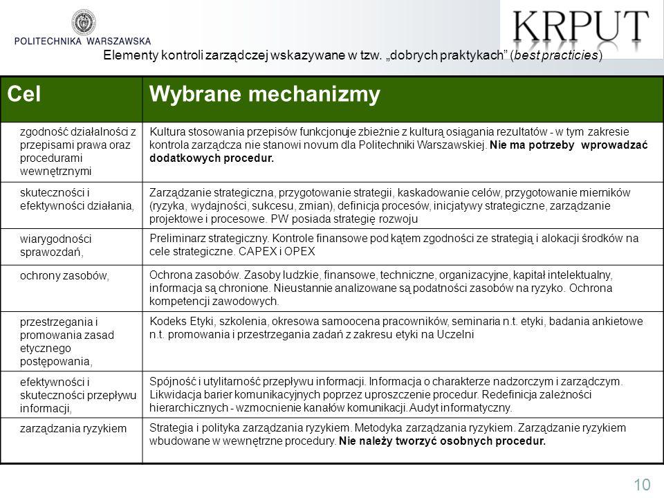 10 CelWybrane mechanizmy zgodność działalności z przepisami prawa oraz procedurami wewnętrznymi Kultura stosowania przepisów funkcjonuje zbieżnie z ku