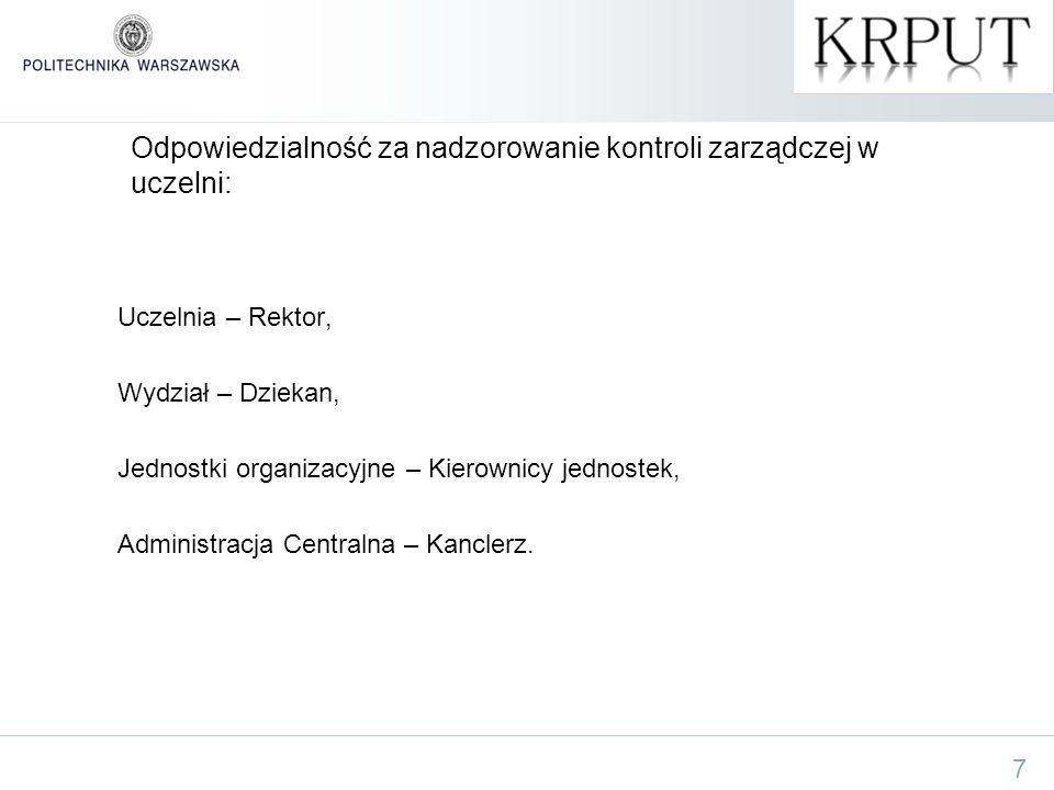 7 Odpowiedzialność za nadzorowanie kontroli zarządczej w uczelni: Uczelnia – Rektor, Wydział – Dziekan, Jednostki organizacyjne – Kierownicy jednostek