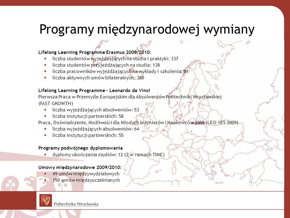 Programy międzynarodowej wymiany Lifelong Learning Programme Erasmus 2009/2010: liczba studentów wyjeżdżających na studia i praktyki: 337 liczba stude