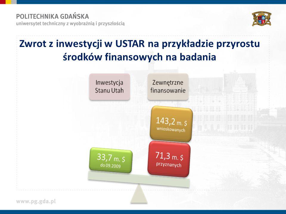 Zwrot z inwestycji w USTAR na przykładzie przyrostu środków finansowych na badania