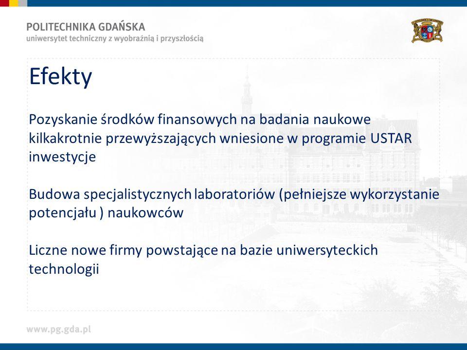 Efekty Pozyskanie środków finansowych na badania naukowe kilkakrotnie przewyższających wniesione w programie USTAR inwestycje Budowa specjalistycznych laboratoriów (pełniejsze wykorzystanie potencjału ) naukowców Liczne nowe firmy powstające na bazie uniwersyteckich technologii