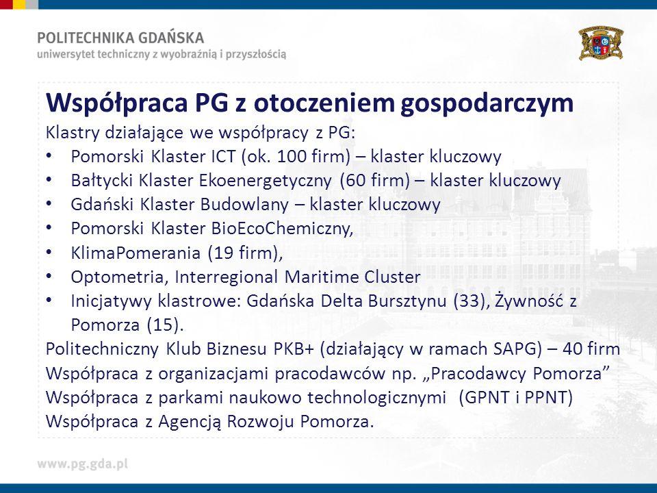 Współpraca PG z otoczeniem gospodarczym Klastry działające we współpracy z PG: Pomorski Klaster ICT (ok.