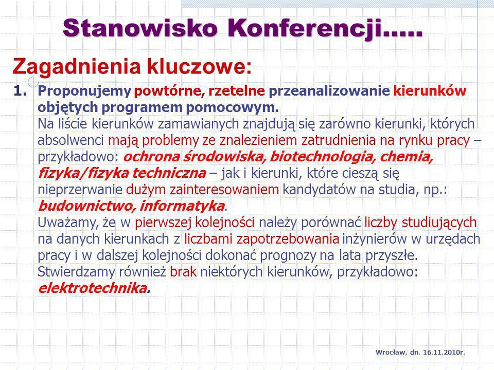 Stanowisko Konferencji…..Wrocław, dn. 16.11.2010r.