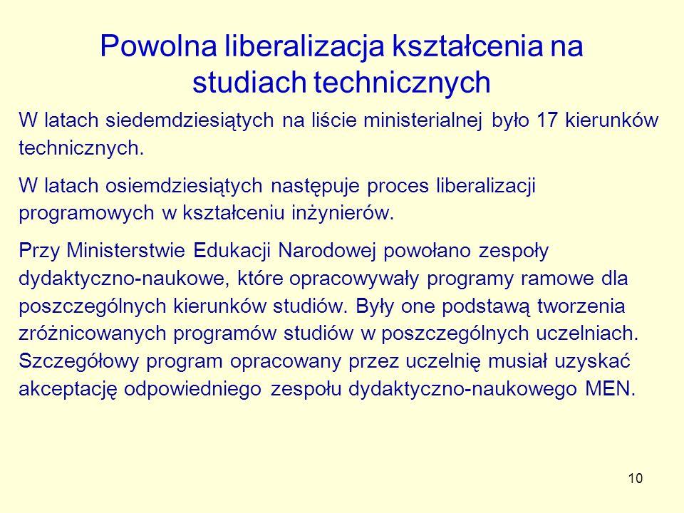 10 Powolna liberalizacja kształcenia na studiach technicznych W latach siedemdziesiątych na liście ministerialnej było 17 kierunków technicznych. W la
