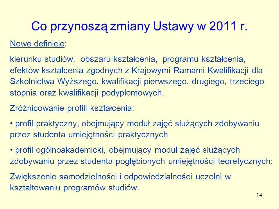 14 Co przynoszą zmiany Ustawy w 2011 r. Nowe definicje: kierunku studiów, obszaru kształcenia, programu kształcenia, efektów kształcenia zgodnych z Kr