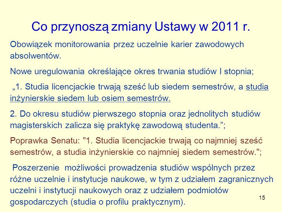 15 Co przynoszą zmiany Ustawy w 2011 r. Obowiązek monitorowania przez uczelnie karier zawodowych absolwentów. Nowe uregulowania określające okres trwa
